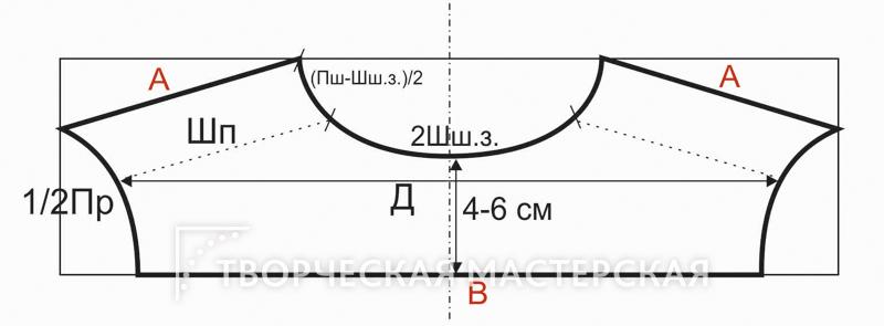 Схема построения полочки