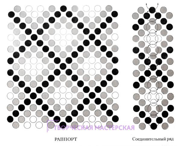 Схема плетения кольца для салфеток