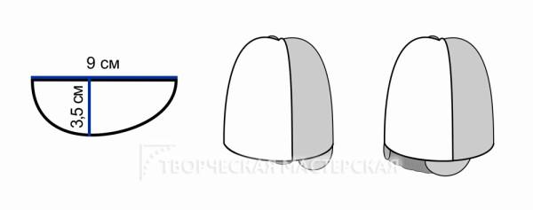 Построение выкройки детали ушки